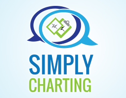 Simply Charting